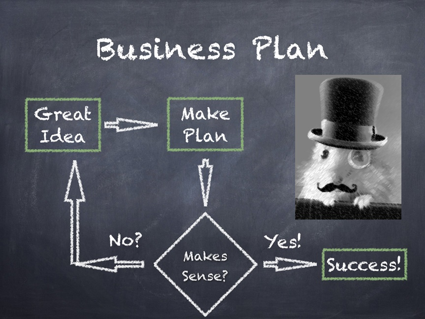 Four Steps to Starting a Successful Business